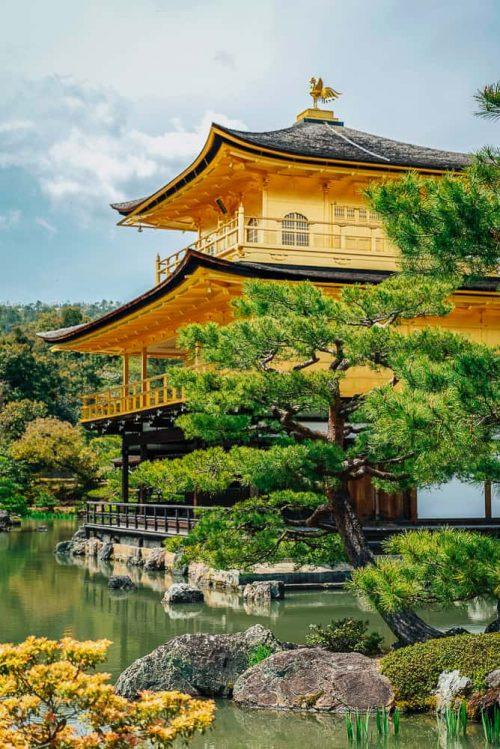 kyoto itinerary 2 e1586138644193